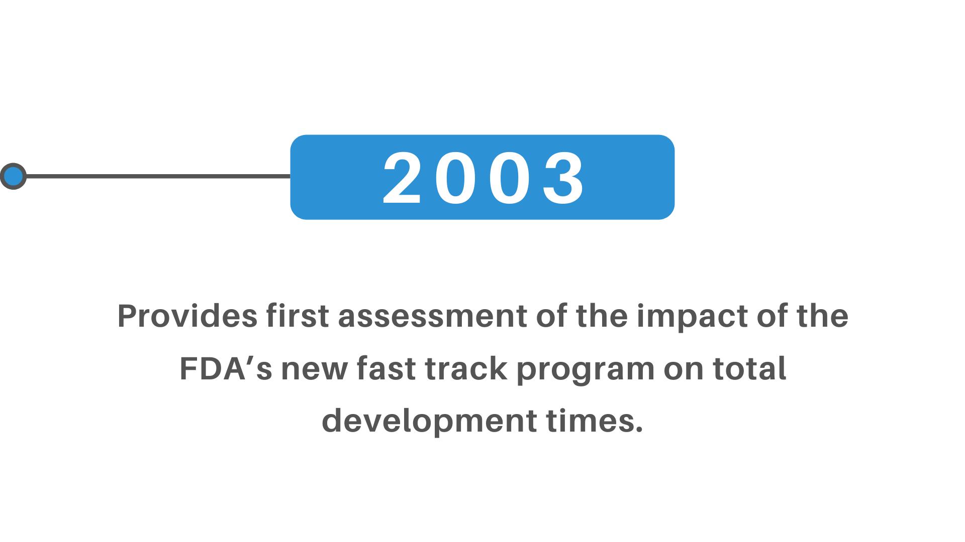 FDA fast track program development times