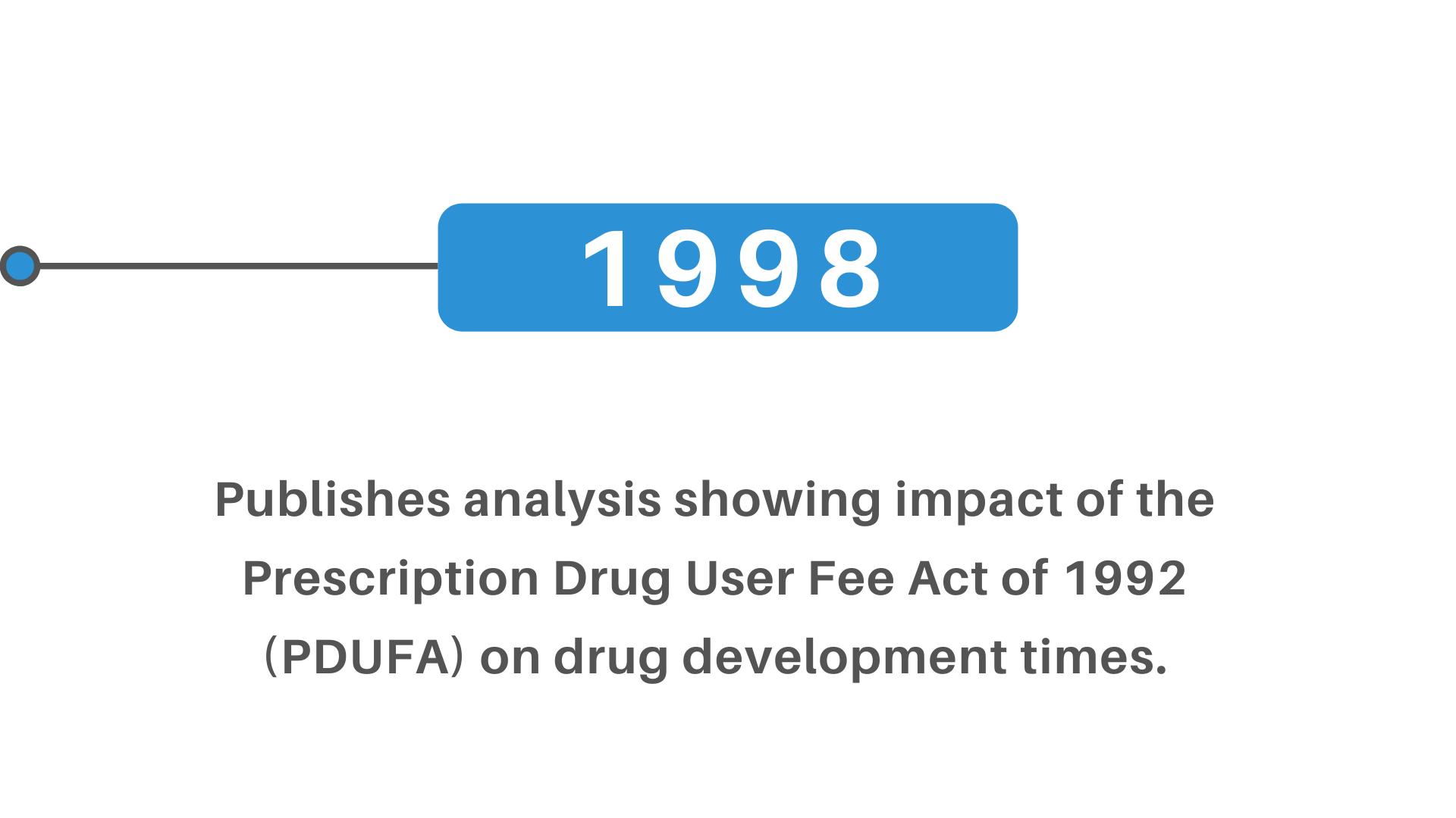 PDUFA drug development times