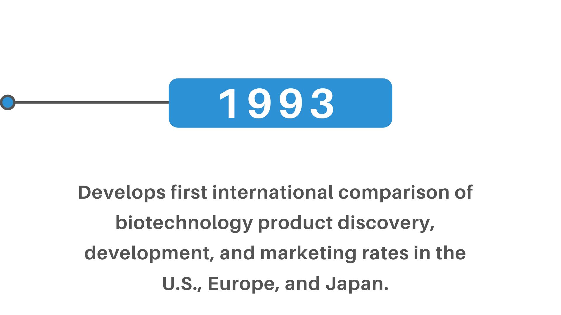 biotechnology product discovery international