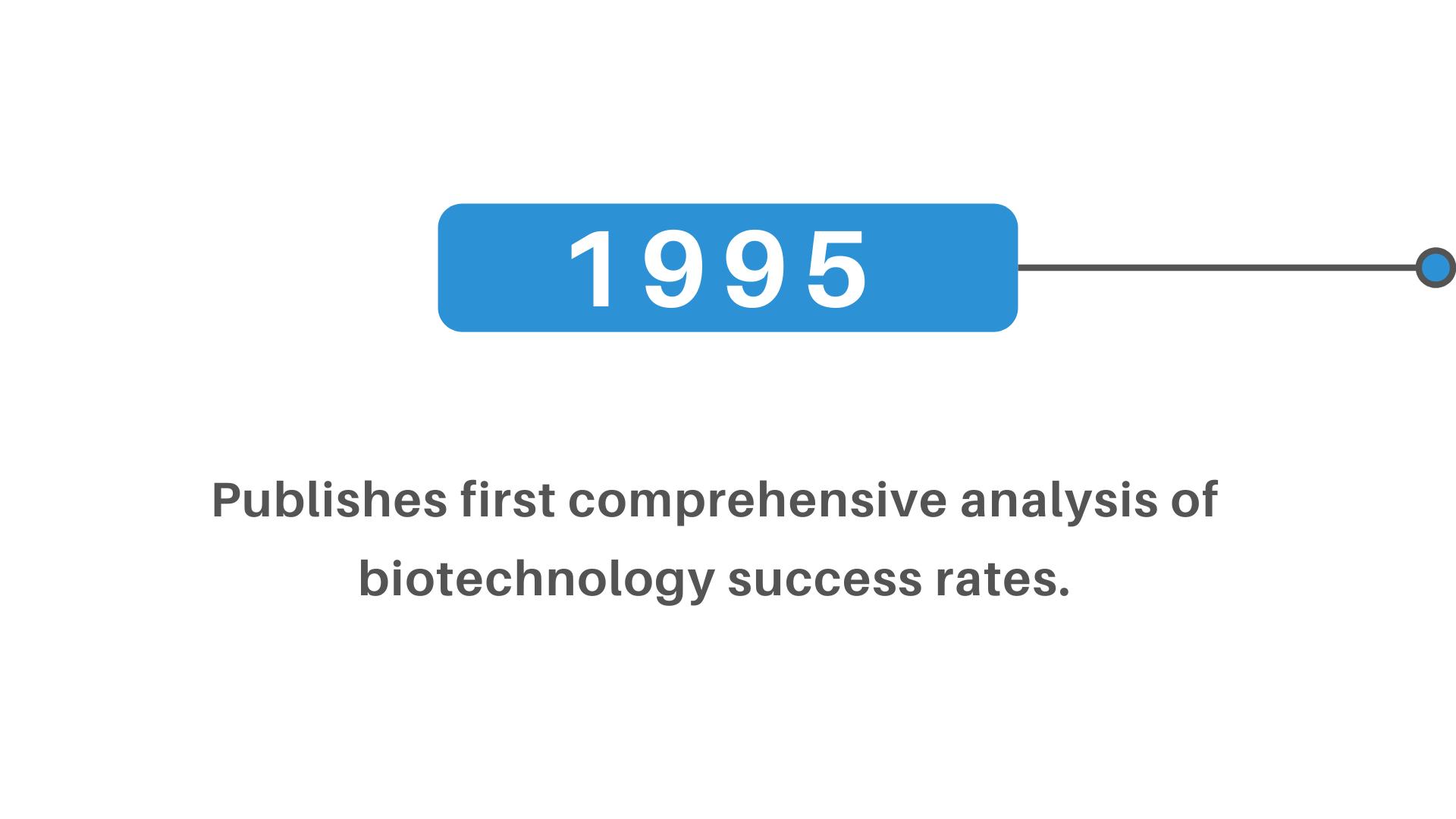 biotechnology success rates
