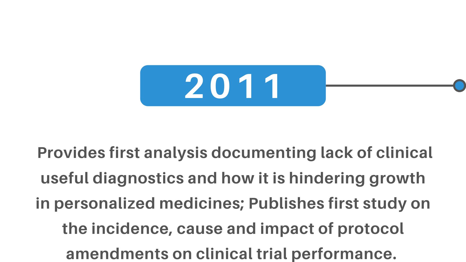 clinical useful diagnostics personalized medicines incidence protocol