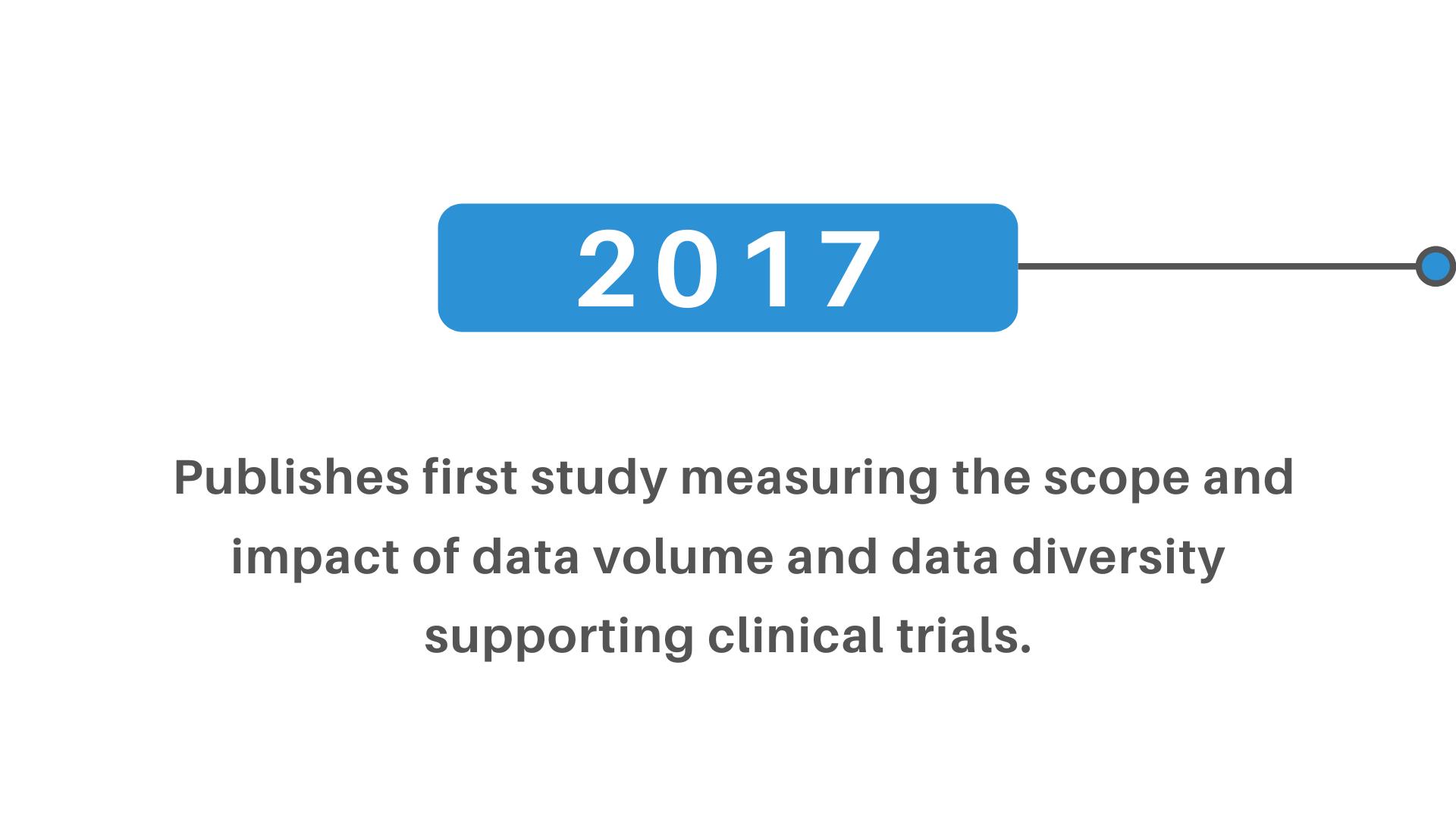 data volume data diversity clinical trials