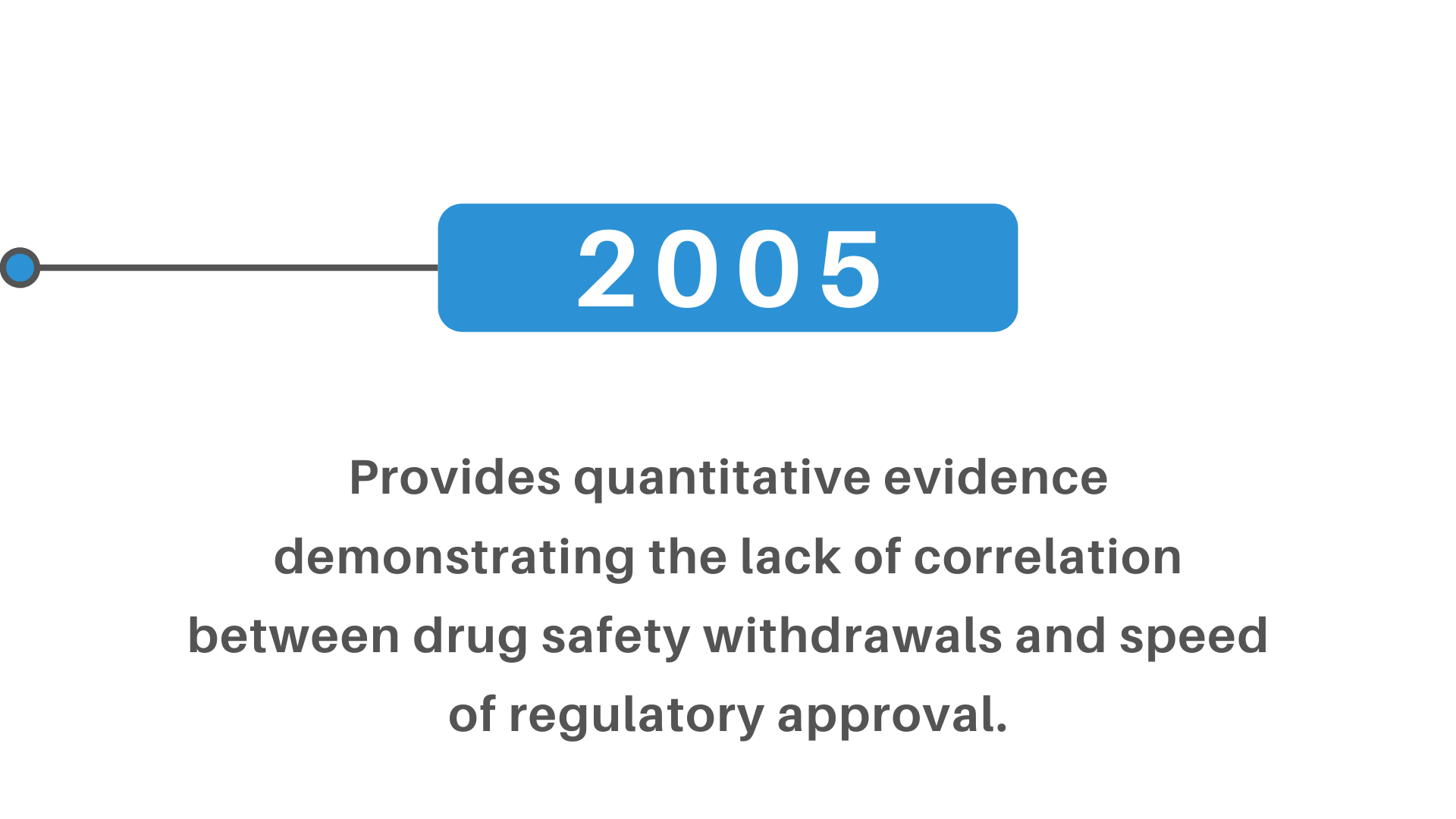 drug safety withdrawals speed regulatory approval lack of correlation