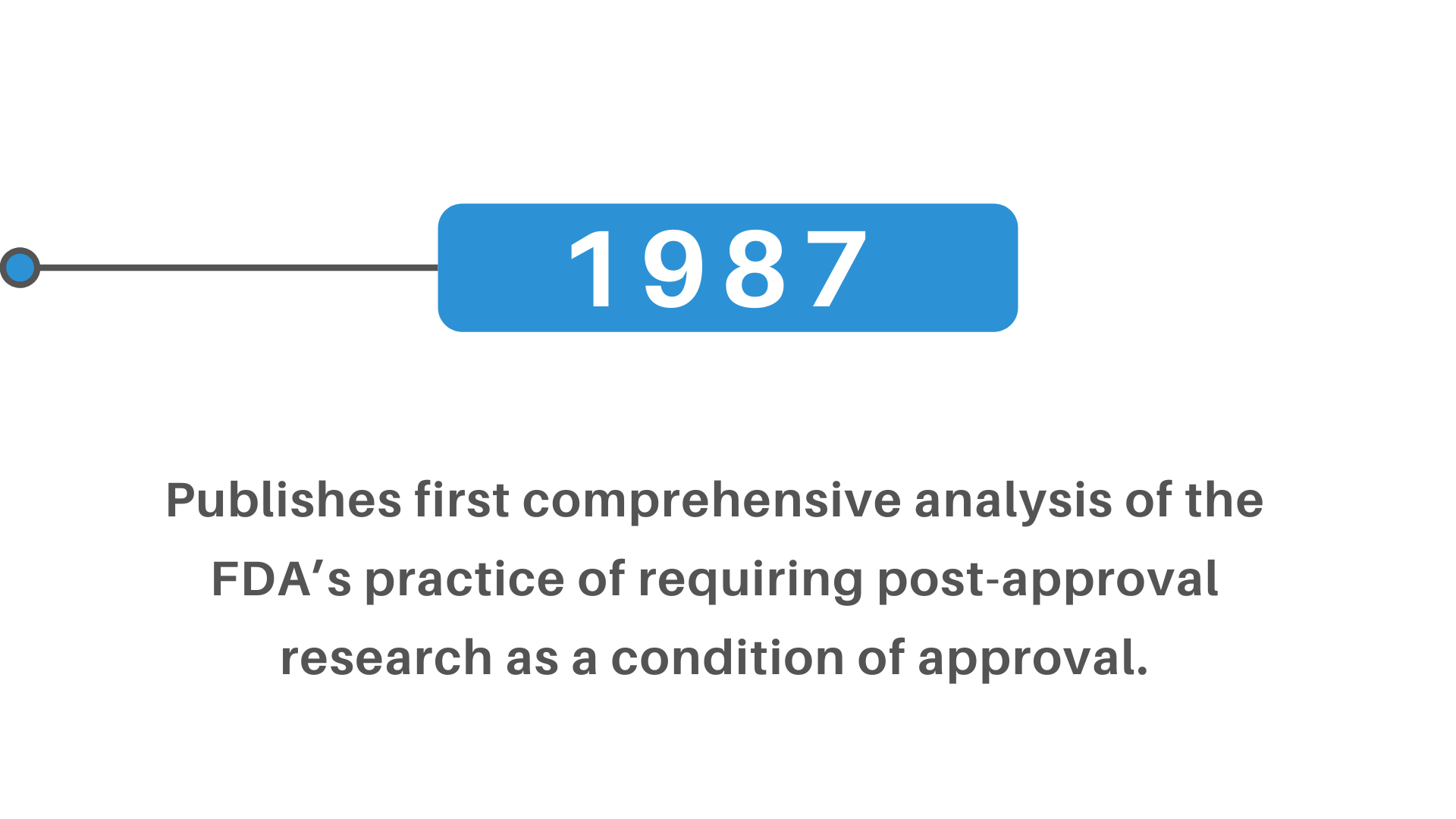 fda post-approval research