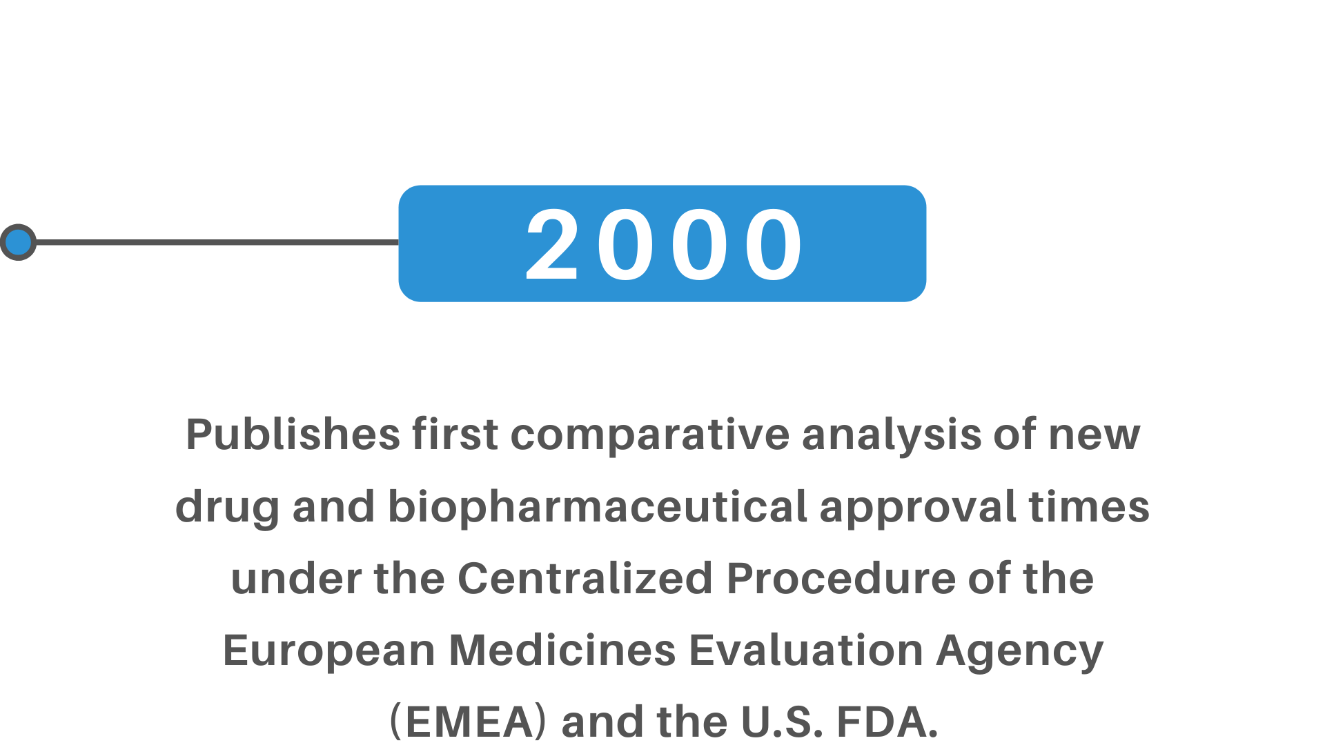 new drug biopharmaceutical approval times centralized procedure european medicines evaluation agency