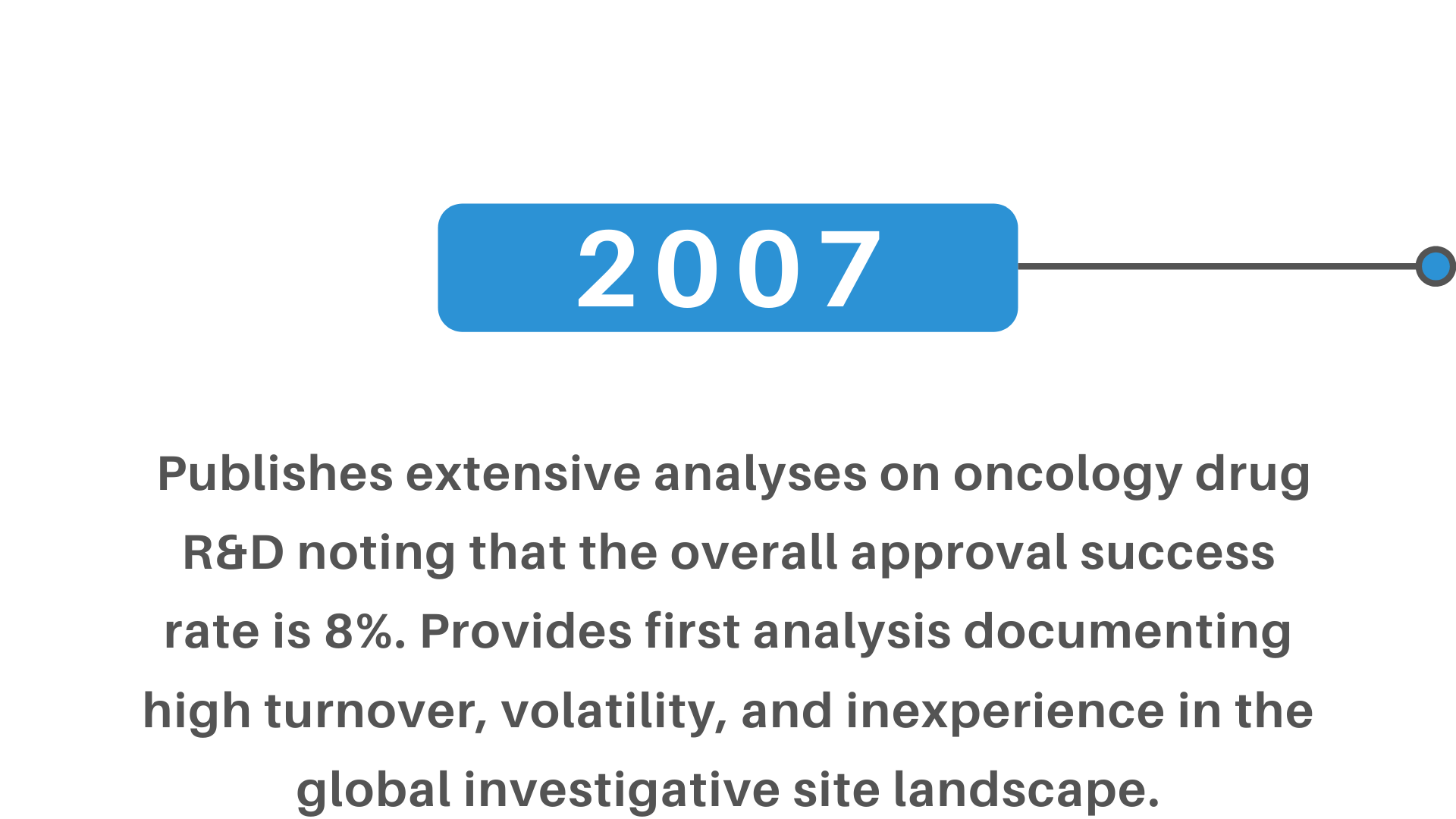 oncology drug R&D approval success rate 8%