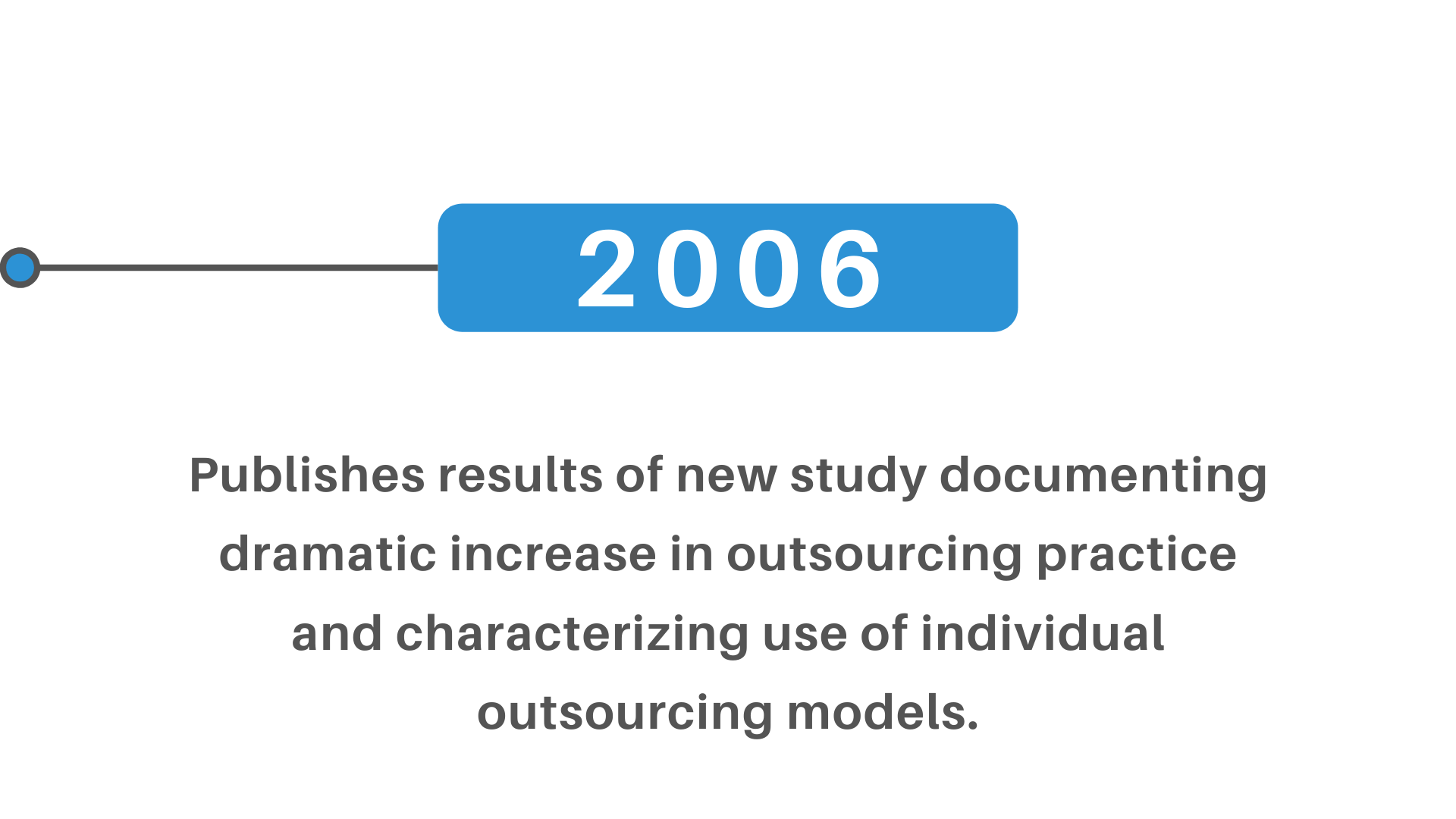outsourcing practice individual outsourcing models