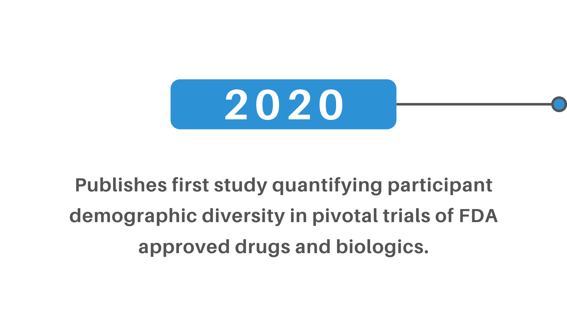 participant demographic diversityp ivotal+trials+FDA+approved+drugs+biologics