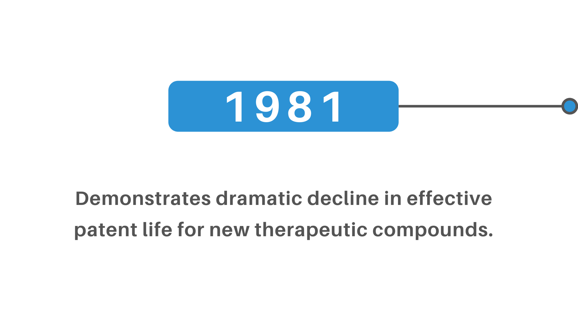 patent life therapeutic compounds