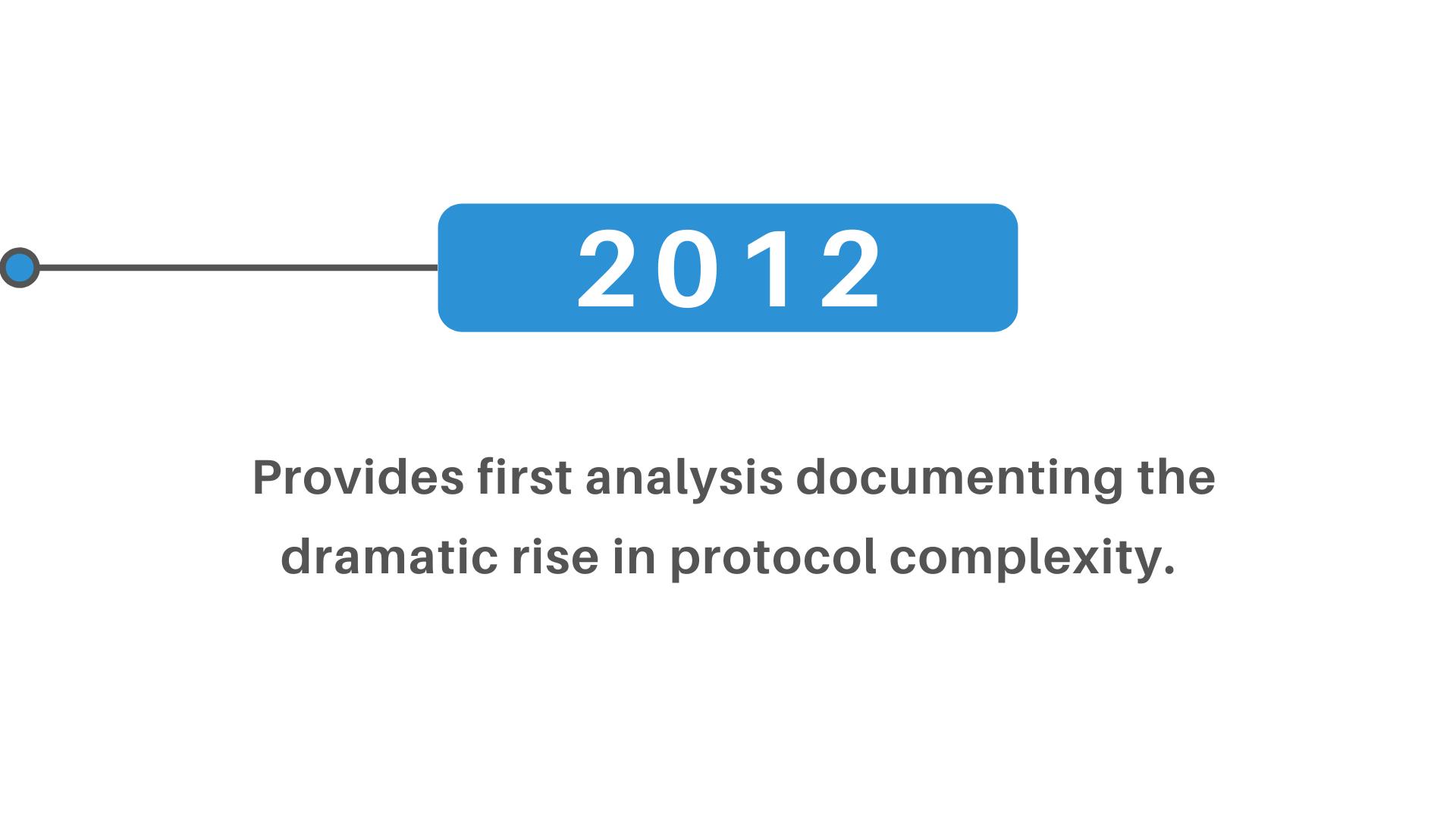 protocol complexity