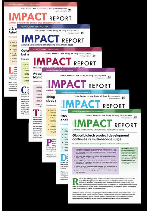 tufts csdd impact reports