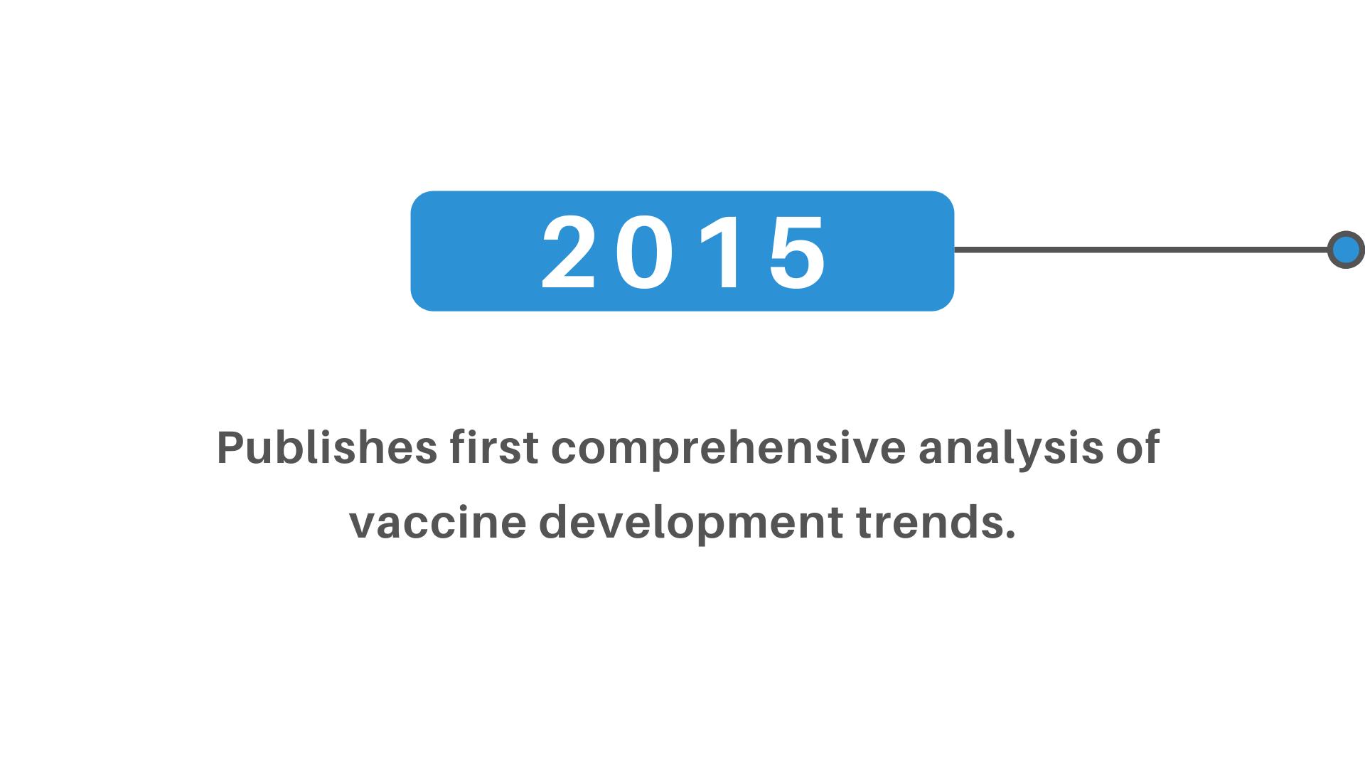 vaccine development trends